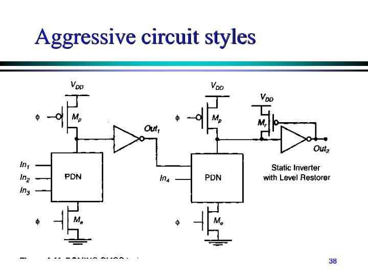 Aggressive circuit styles