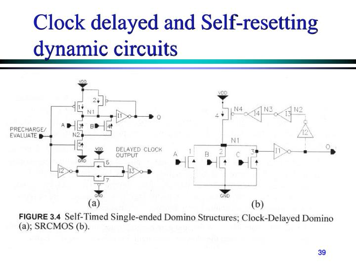 Clock delayed and Self-resetting dynamic circuits