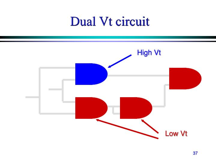 Dual Vt circuit
