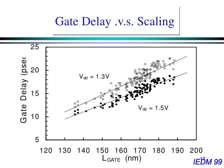 Gate Delay .v.s. Scaling