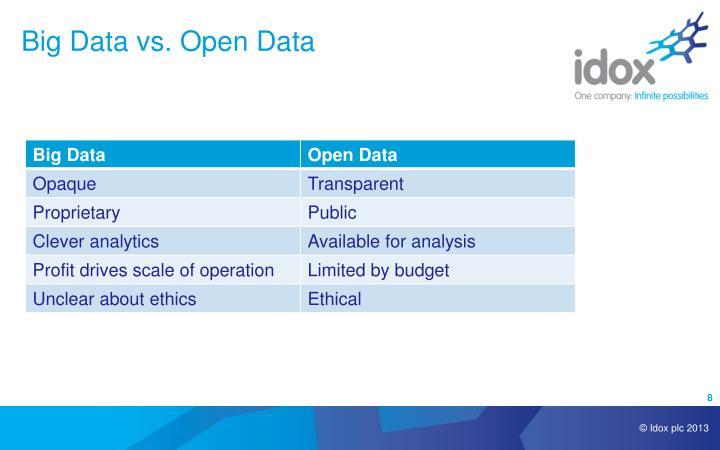 Big Data vs. Open Data