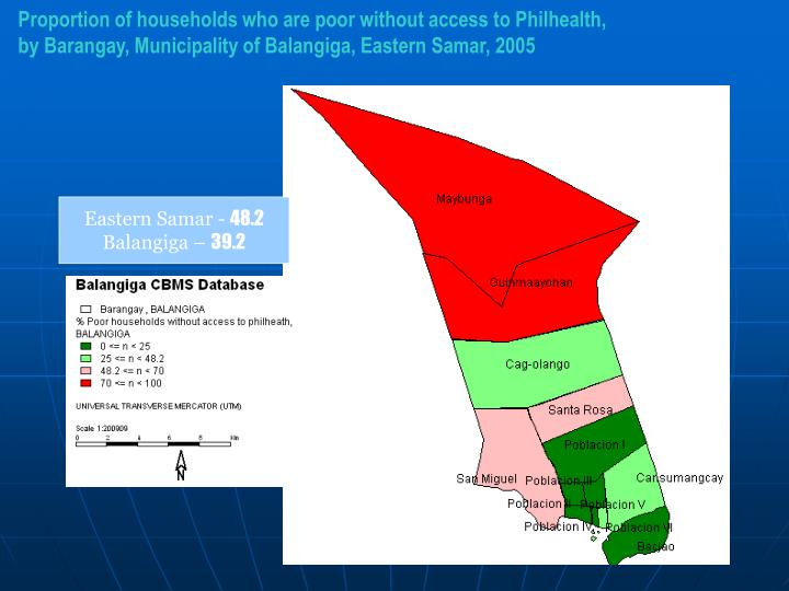Proportion of households who are poor without access to Philhealth,