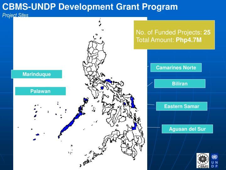 CBMS-UNDP Development Grant Program