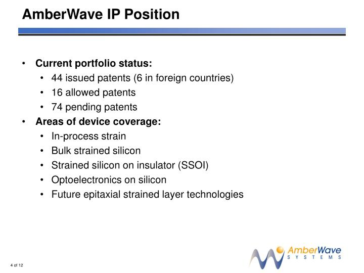 AmberWave IP Position