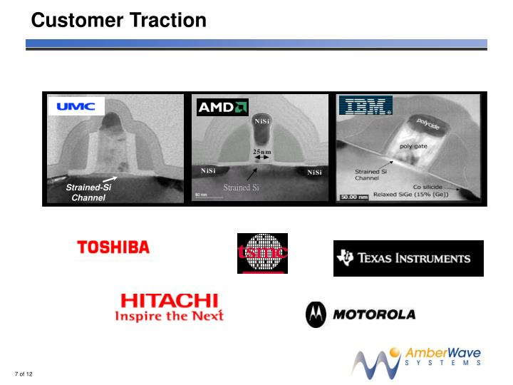 Customer Traction