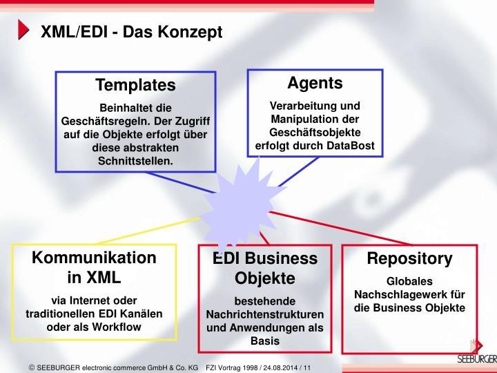 XML/EDI - Das Konzept