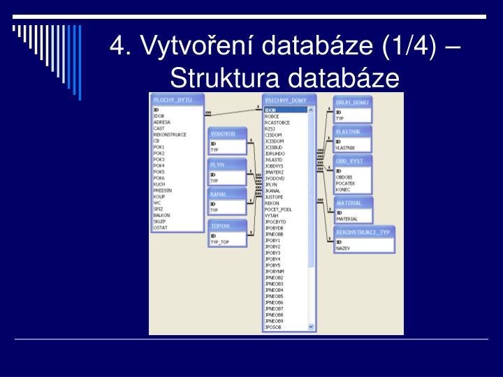 4. Vytvoření databáze (1/4) – Struktura databáze