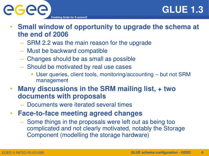 GLUE 1.3