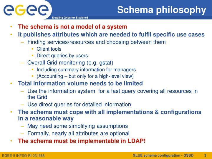 Schema philosophy