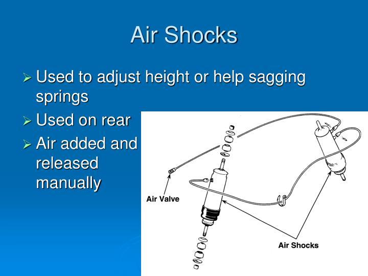 Air Shocks