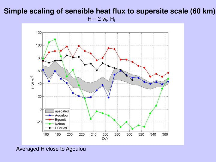 Simple scaling of sensible heat flux to supersite scale (60 km)