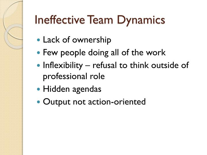 Ineffective Team Dynamics