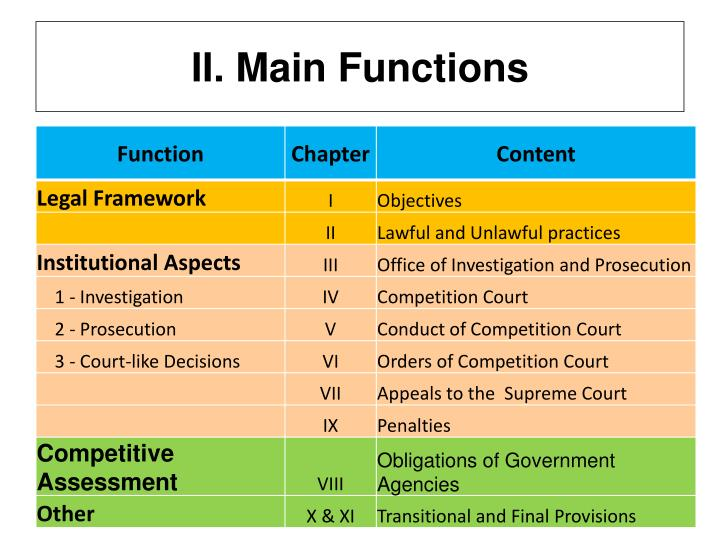 II. Main Functions