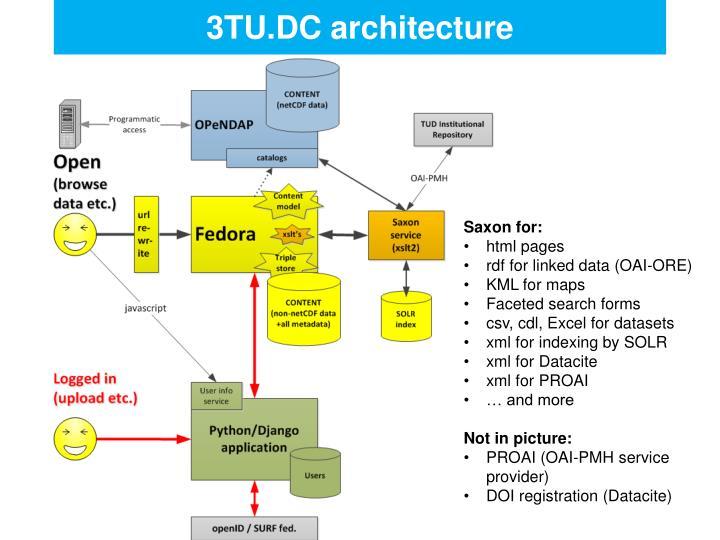 3TU.DC architecture