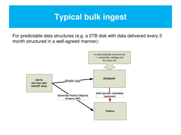 Typical bulk ingest