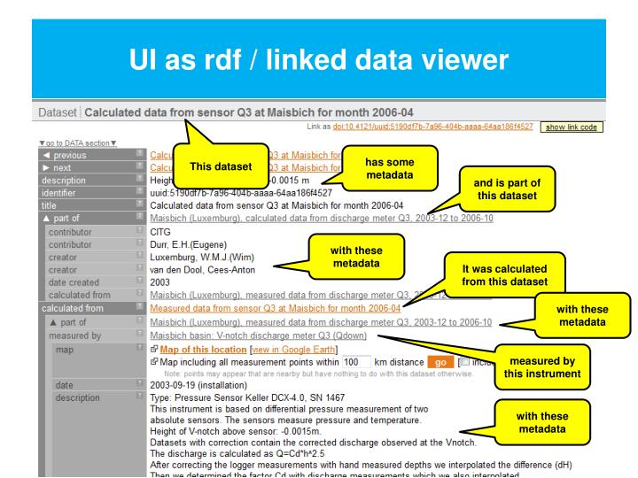 UI as rdf / linked data viewer
