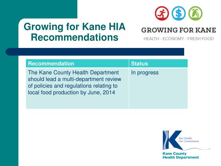 Growing for Kane HIA Recommendations