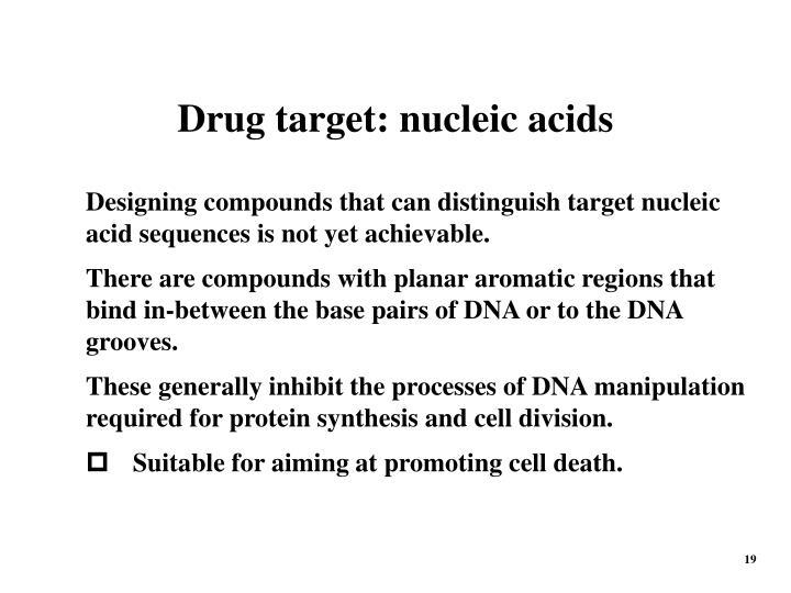 Drug target: nucleic acids