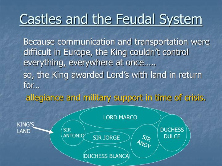 Castles and the Feudal System