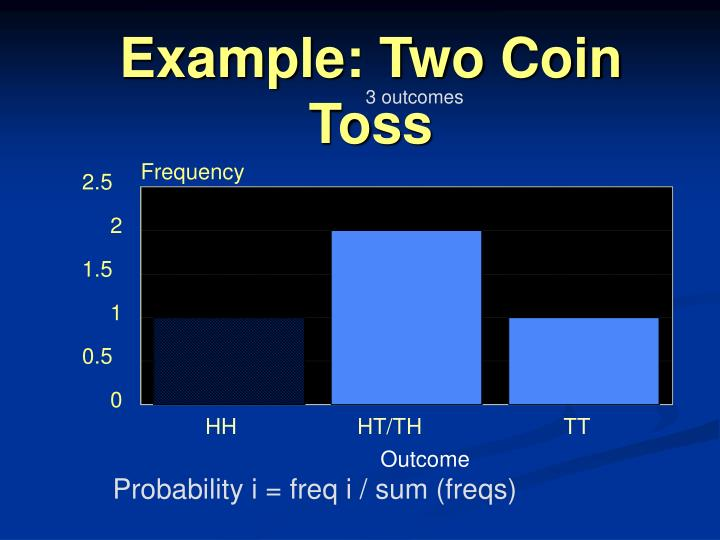 Example: Two Coin Toss