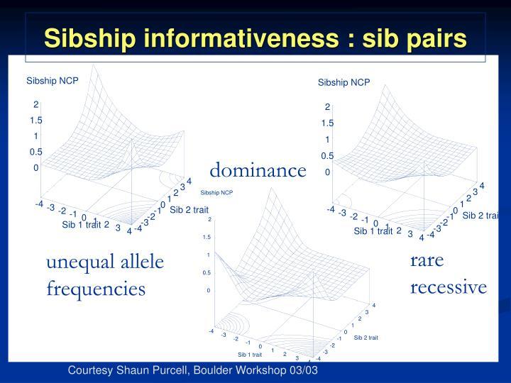 Sibship NCP