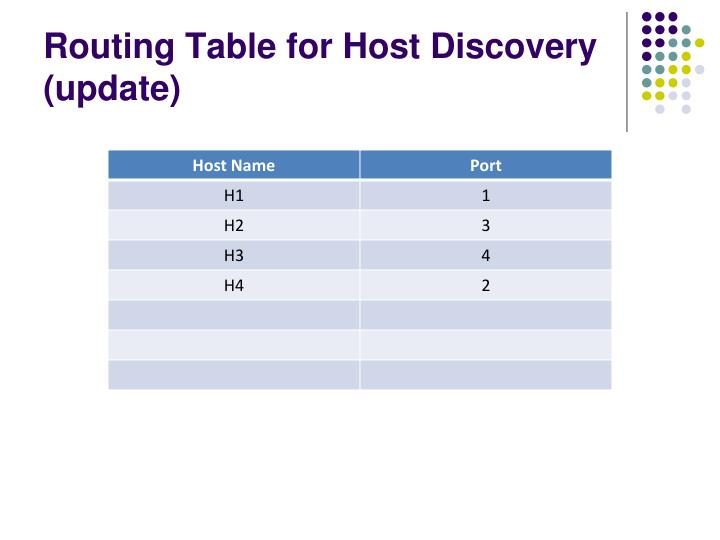 Routing Table for Host Discovery (update)