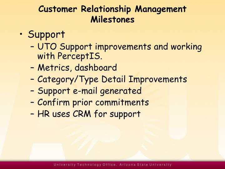 Customer Relationship Management Milestones