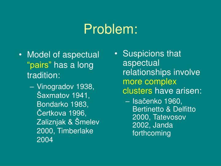 Model of aspectual