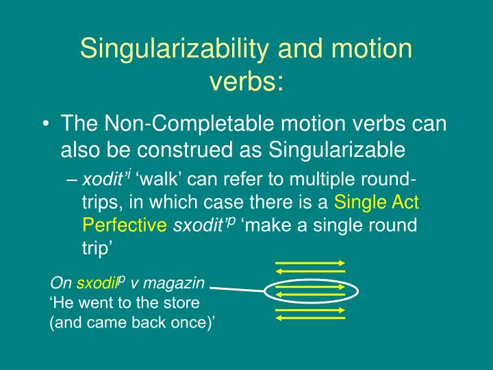 Singularizability and motion verbs: