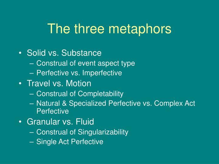 The three metaphors