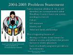 2004 2005 problem statement