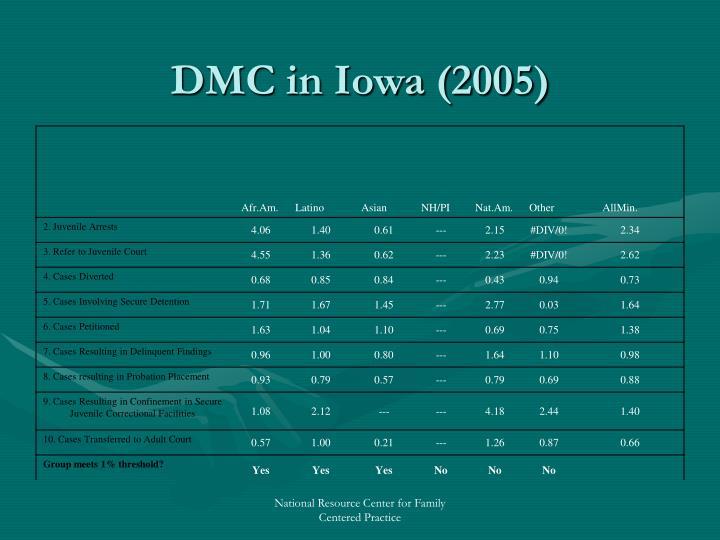 DMC in Iowa (2005)