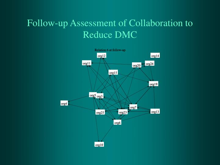 Follow-up Assessment of Collaboration to Reduce DMC