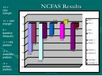 ncfas results
