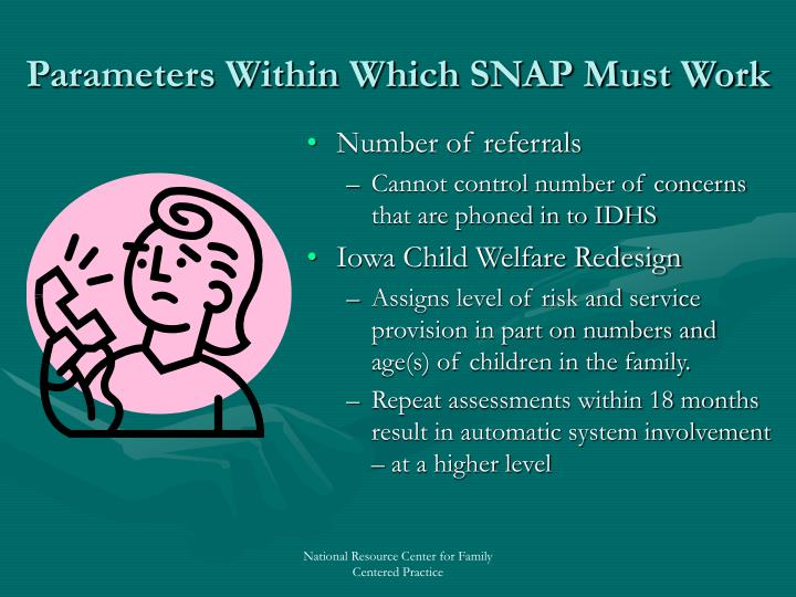 Parameters Within Which SNAP Must Work