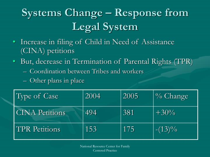 Systems Change – Response from Legal System