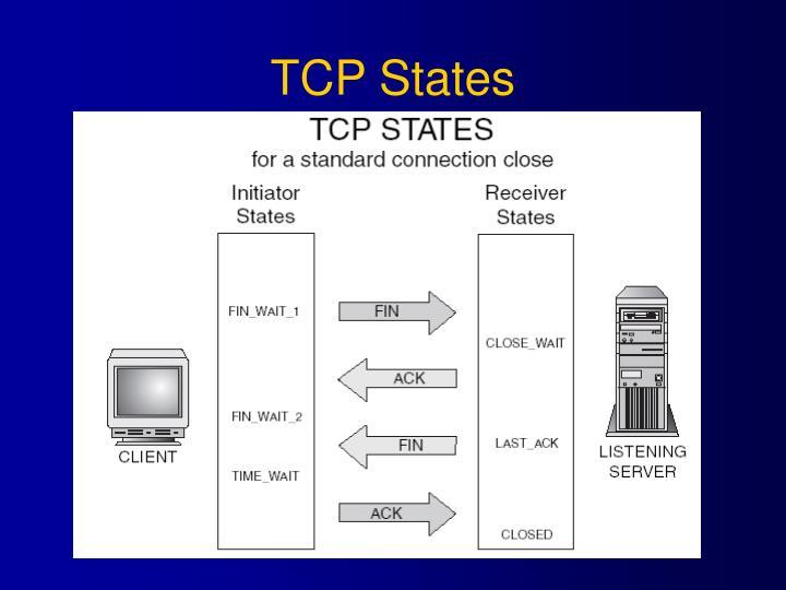 TCP States