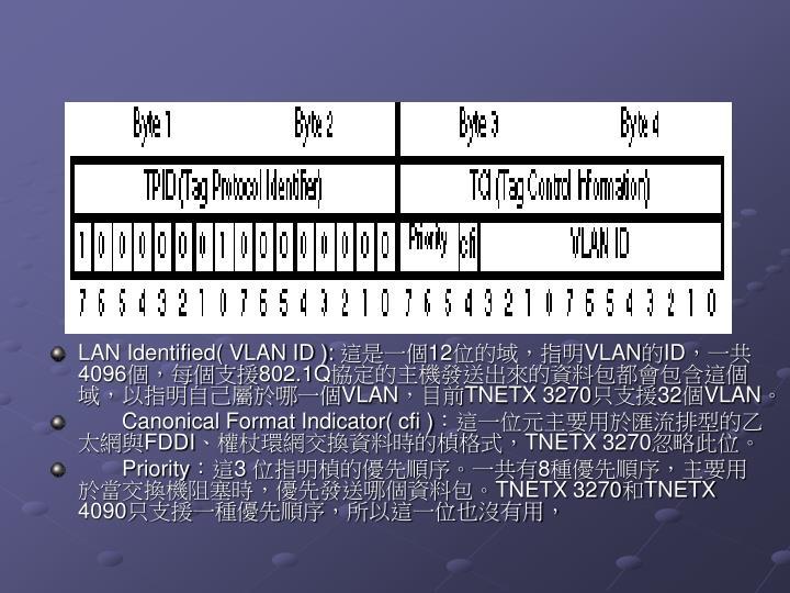 LAN Identified( VLAN ID ):