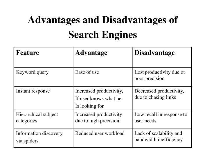 Advantages and Disadvantages of Search Engines
