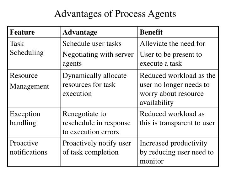 Advantages of Process Agents