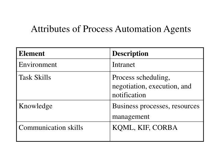 Attributes of Process Automation Agents