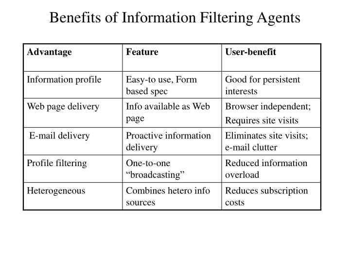 Benefits of Information Filtering Agents