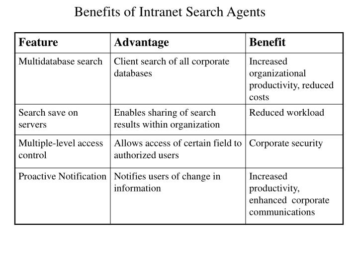 Benefits of Intranet Search Agents