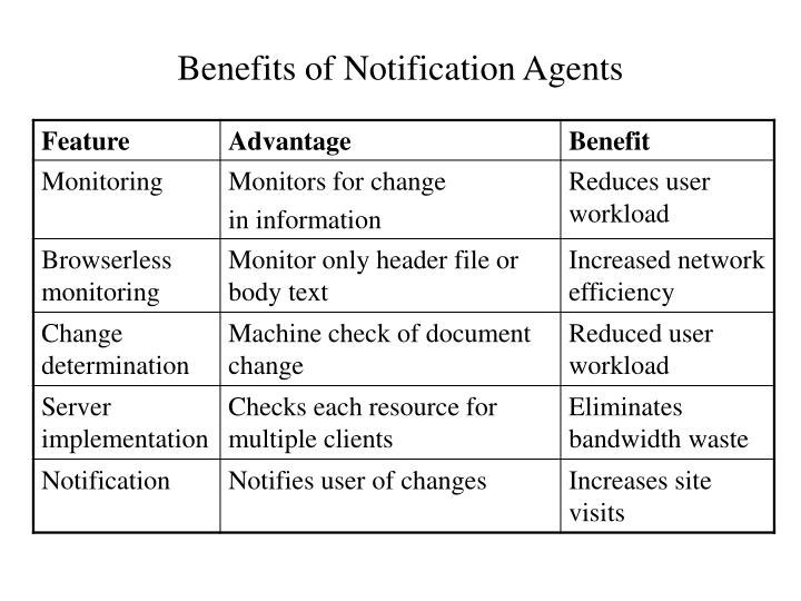Benefits of Notification Agents