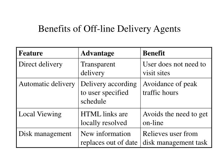 Benefits of Off-line Delivery Agents