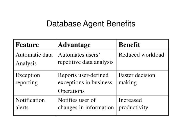 Database Agent Benefits