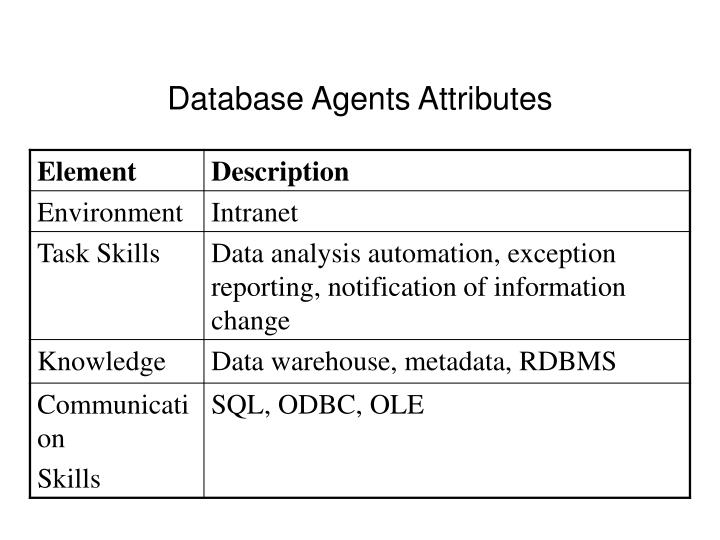 Database Agents Attributes