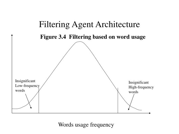 Filtering Agent Architecture