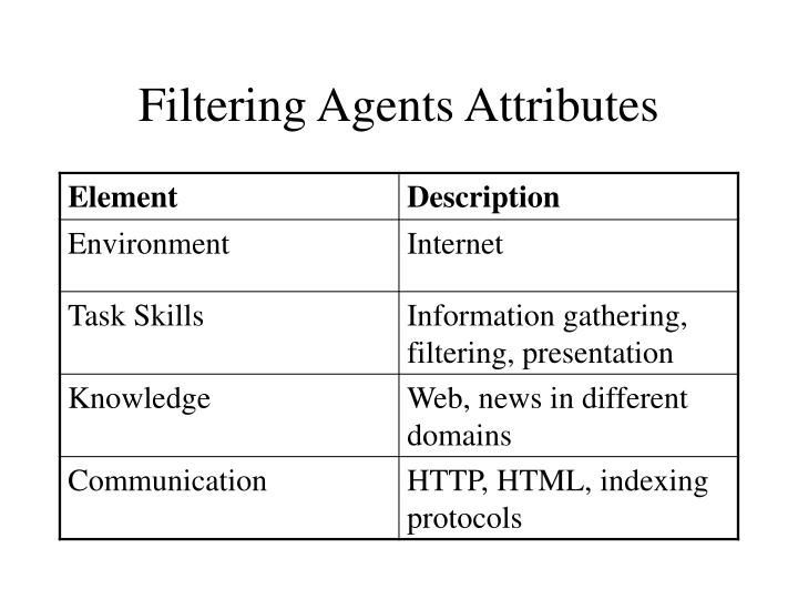 Filtering Agents Attributes