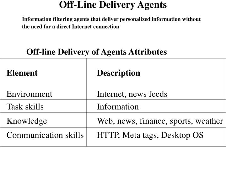 Off-Line Delivery Agents